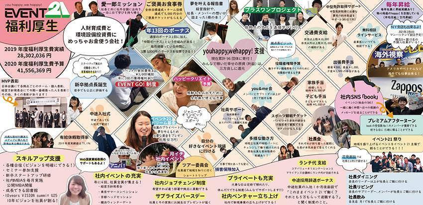 イベント21の福利厚生