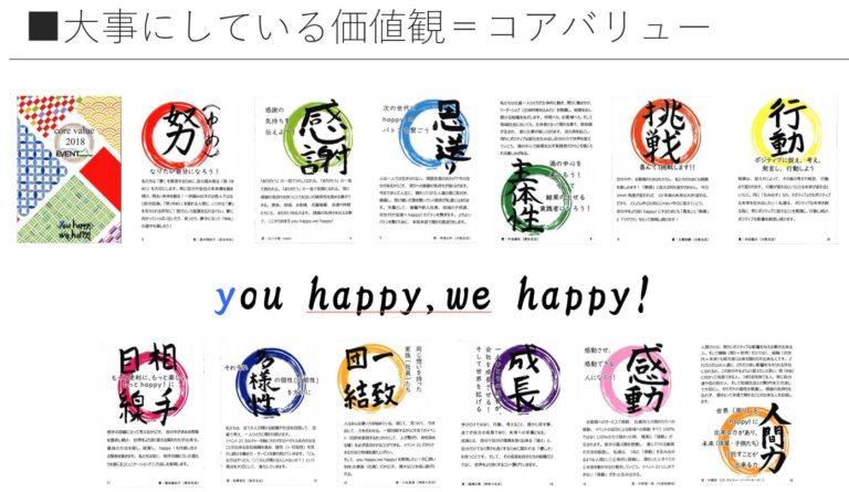 全従業員の一致団結力、日本一に挑む!